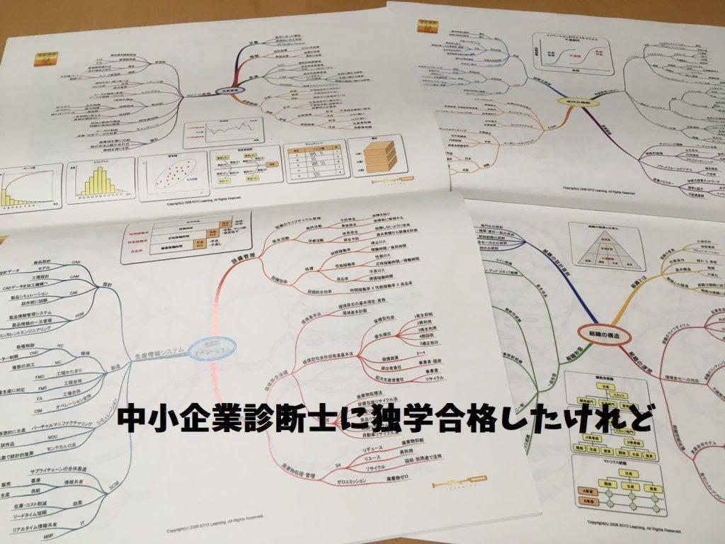 スタディング(旧 通勤講座)中小企業診断士学習マップ