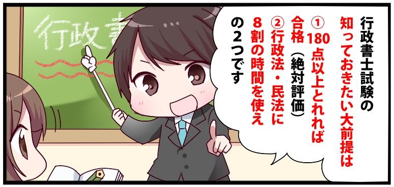 行政書士独学